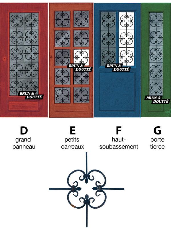 CASTEL grilles de portes
